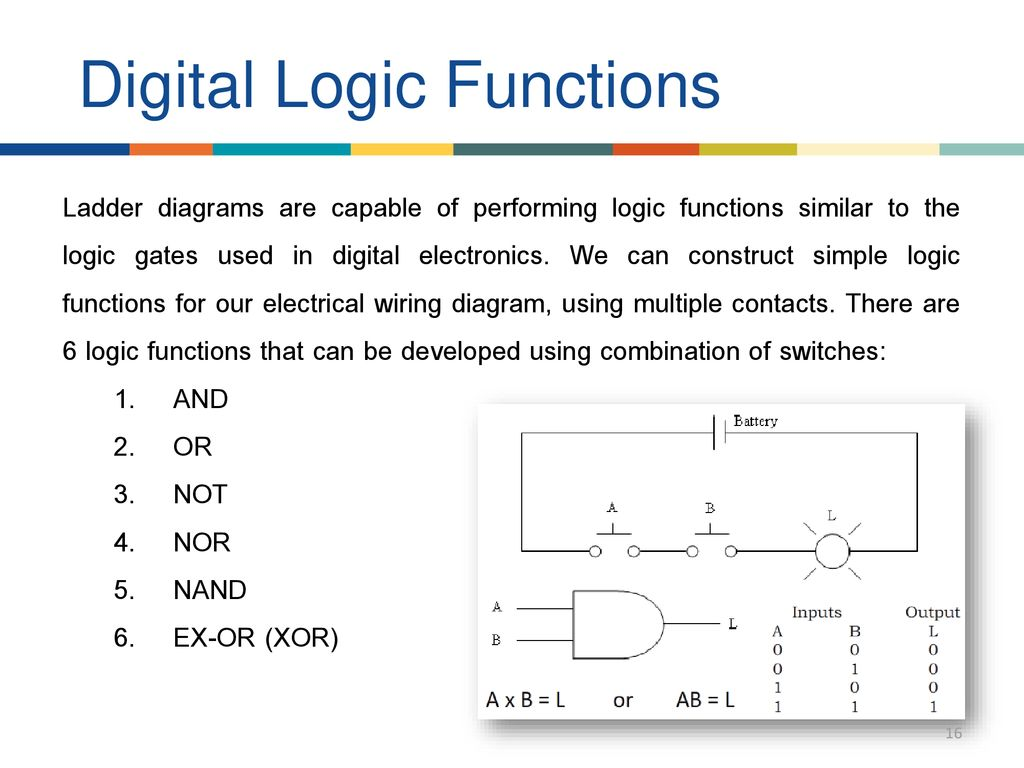 hight resolution of digital logic functions