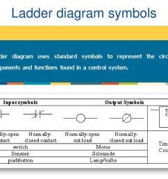 ladder diagram symbols [ 1024 x 768 Pixel ]