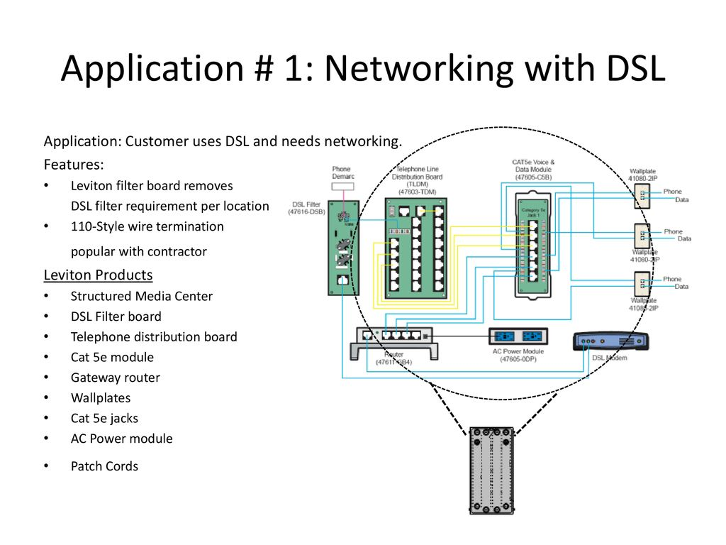 hight resolution of application 1 networking with dsl