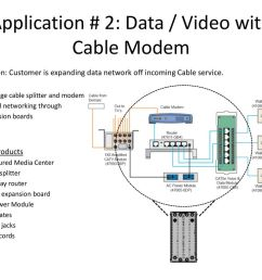 application 1 networking with dsl ppt download network wiring services demarc extension gary in [ 1024 x 768 Pixel ]