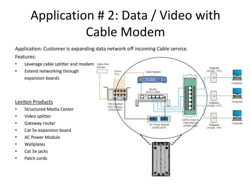 small resolution of application 1 networking with dsl ppt download network wiring services demarc extension gary in