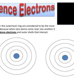 3 valence electrons  [ 1024 x 768 Pixel ]