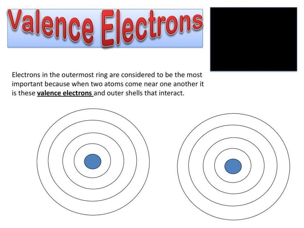 medium resolution of 3 valence electrons
