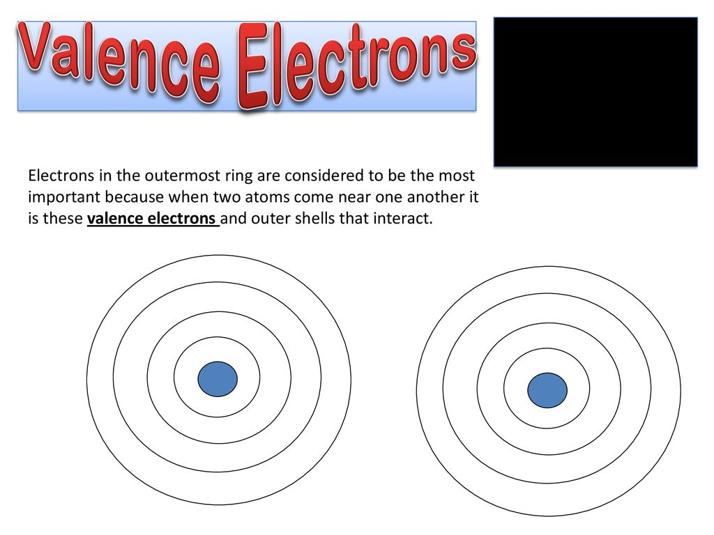 hight resolution of 3 valence electrons