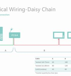 typical wiring daisy chain [ 1024 x 768 Pixel ]