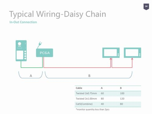 small resolution of typical wiring daisy chain