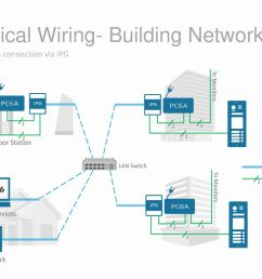 typical wiring building network [ 1024 x 768 Pixel ]