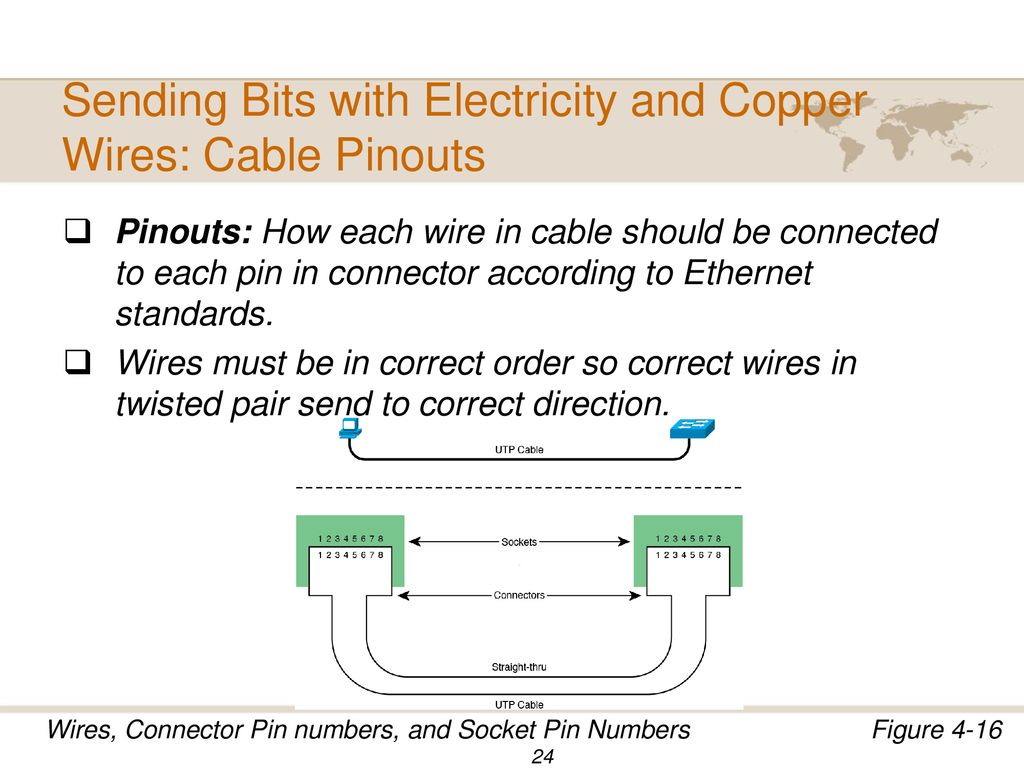 hight resolution of sending bits with electricity and copper wires cable pinouts