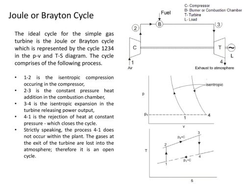 small resolution of joule or brayton cycle