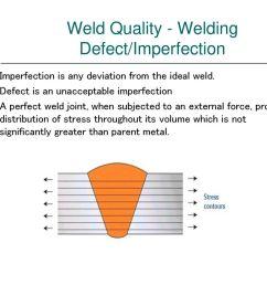 57 weld quality welding defect imperfection [ 1024 x 768 Pixel ]