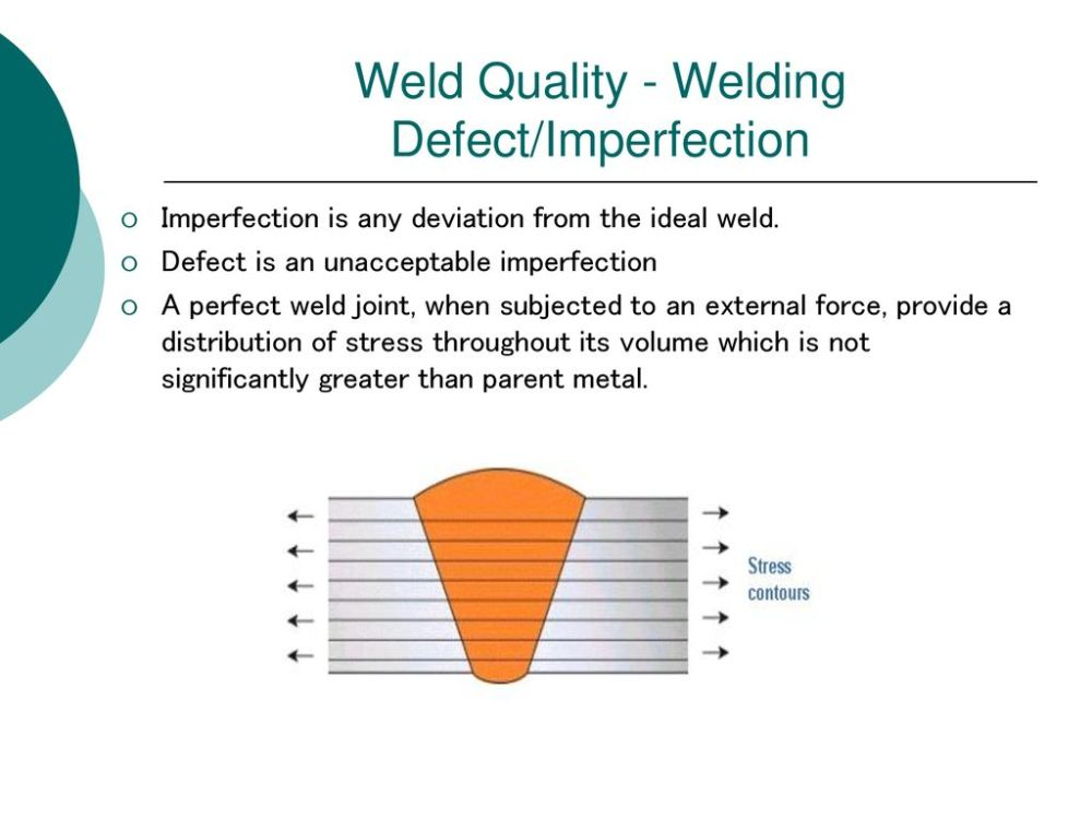medium resolution of 57 weld quality welding defect imperfection