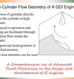 in cylinder flow geometry of a gdi engine [ 1024 x 768 Pixel ]