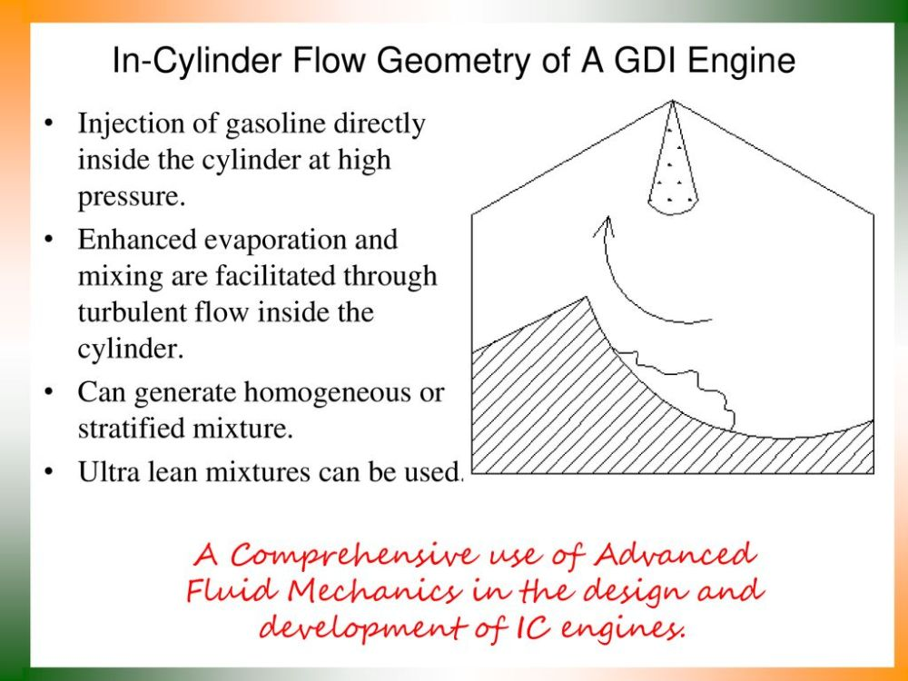 medium resolution of in cylinder flow geometry of a gdi engine