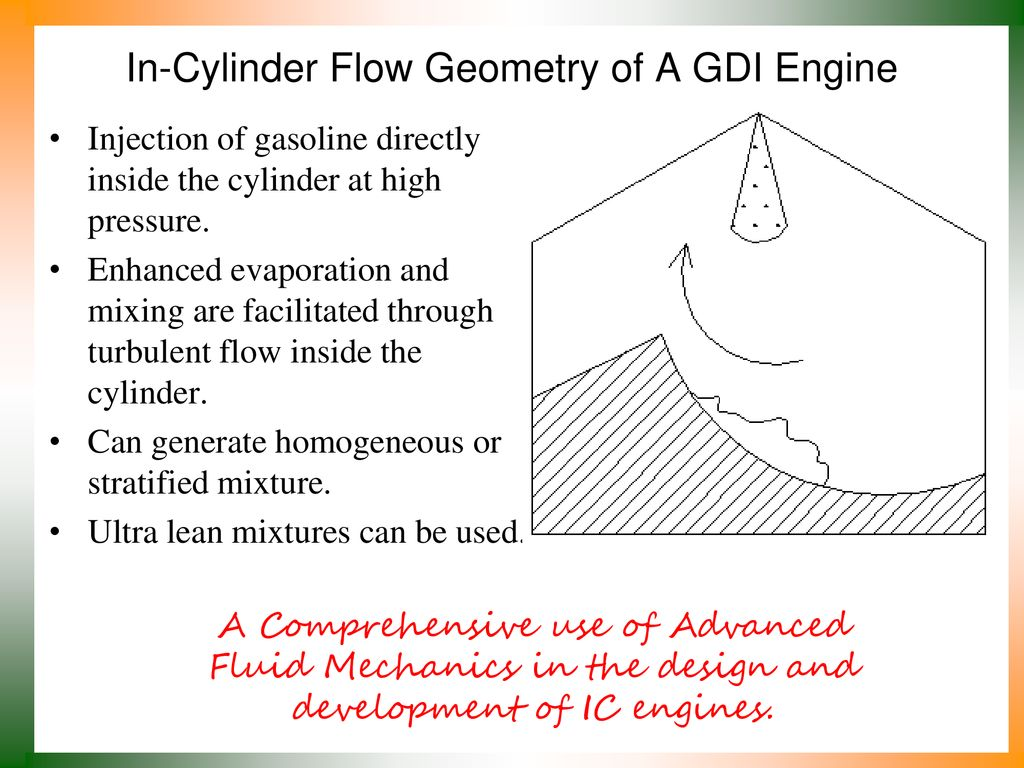 hight resolution of in cylinder flow geometry of a gdi engine