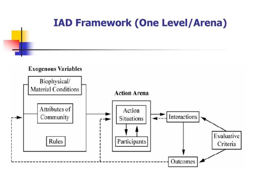 medium resolution of 55 iad framework one level arena