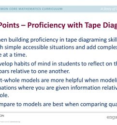 key points proficiency with tape diagrams [ 1024 x 768 Pixel ]