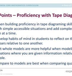 key points proficiency with tape diagrams [ 1024 x 768 Pixel ]