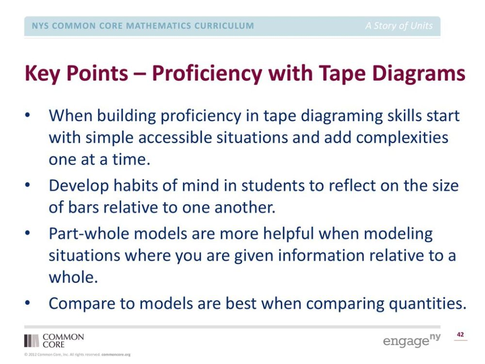 medium resolution of key points proficiency with tape diagrams