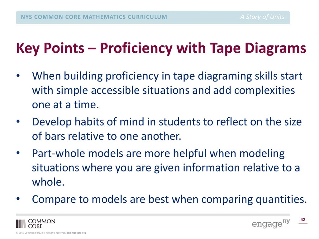hight resolution of key points proficiency with tape diagrams
