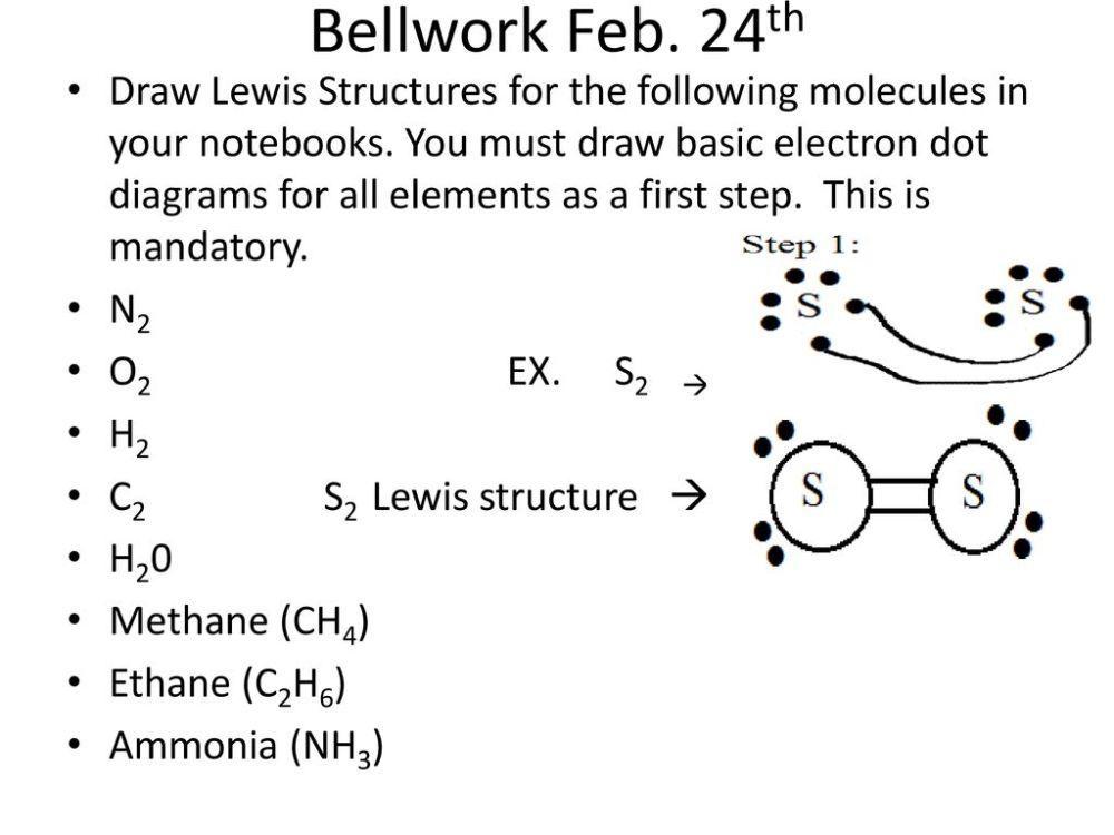 medium resolution of lewis diagrams s2 everything wiring diagram lewis diagrams s2