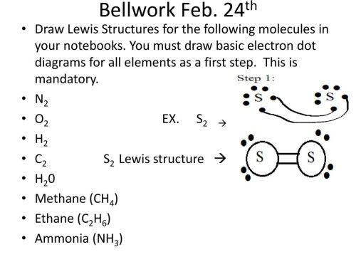 small resolution of lewis diagrams s2 everything wiring diagram lewis diagrams s2