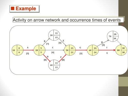 small resolution of 45 example activity on arrow