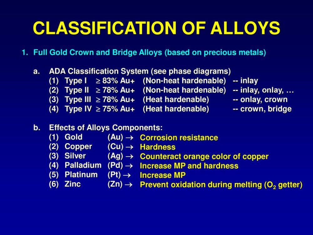 medium resolution of classification of alloys