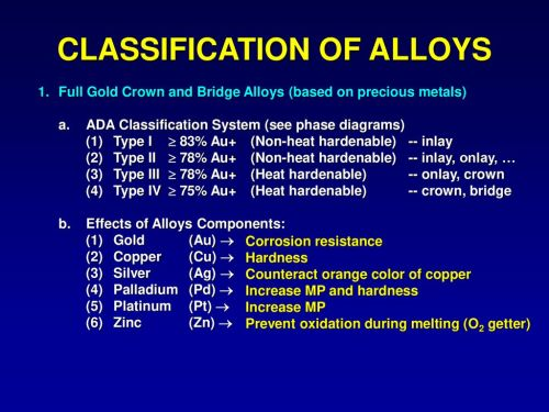 small resolution of classification of alloys