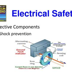 22 electrical safety protective components shock prevention [ 1024 x 768 Pixel ]