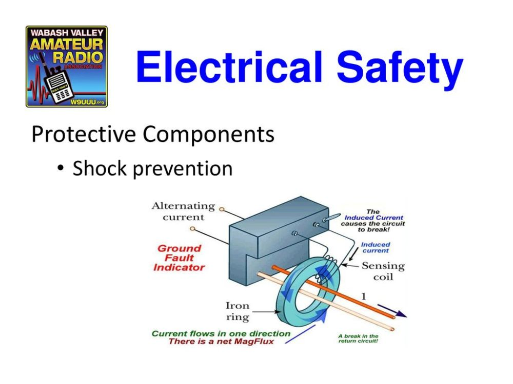 medium resolution of 22 electrical safety protective components shock prevention