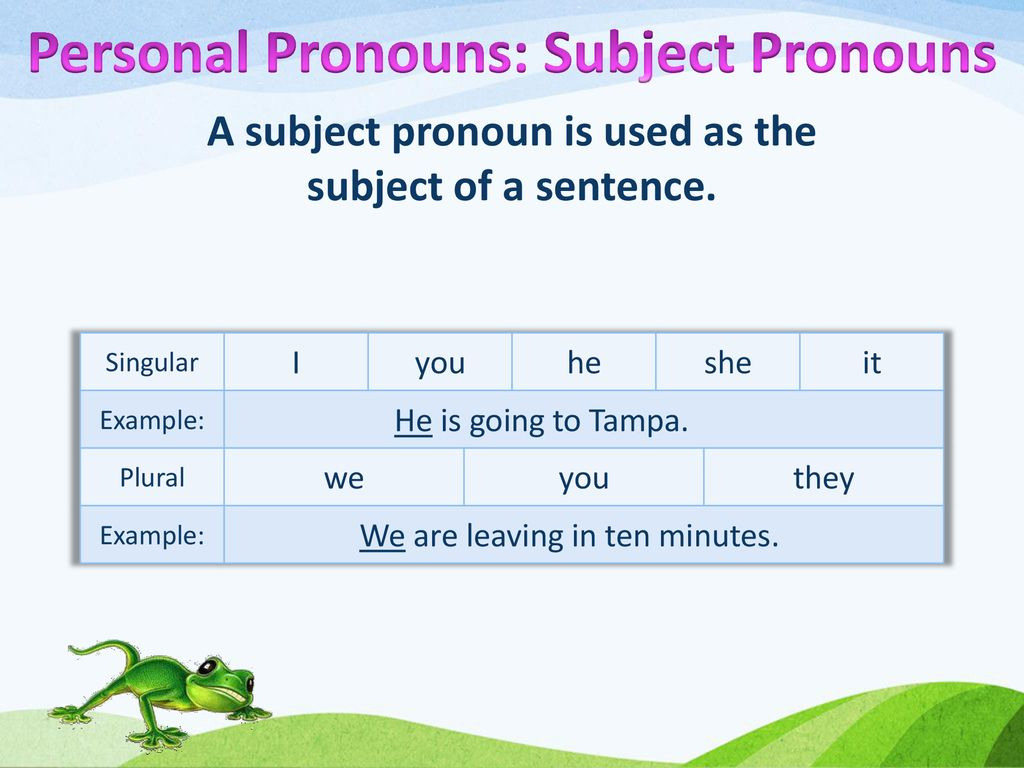 hight resolution of Relative Pronouns Grade 4 Copyright © 2014 by Write Score LLC. - ppt  download