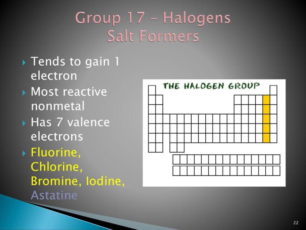 medium resolution of 22 group