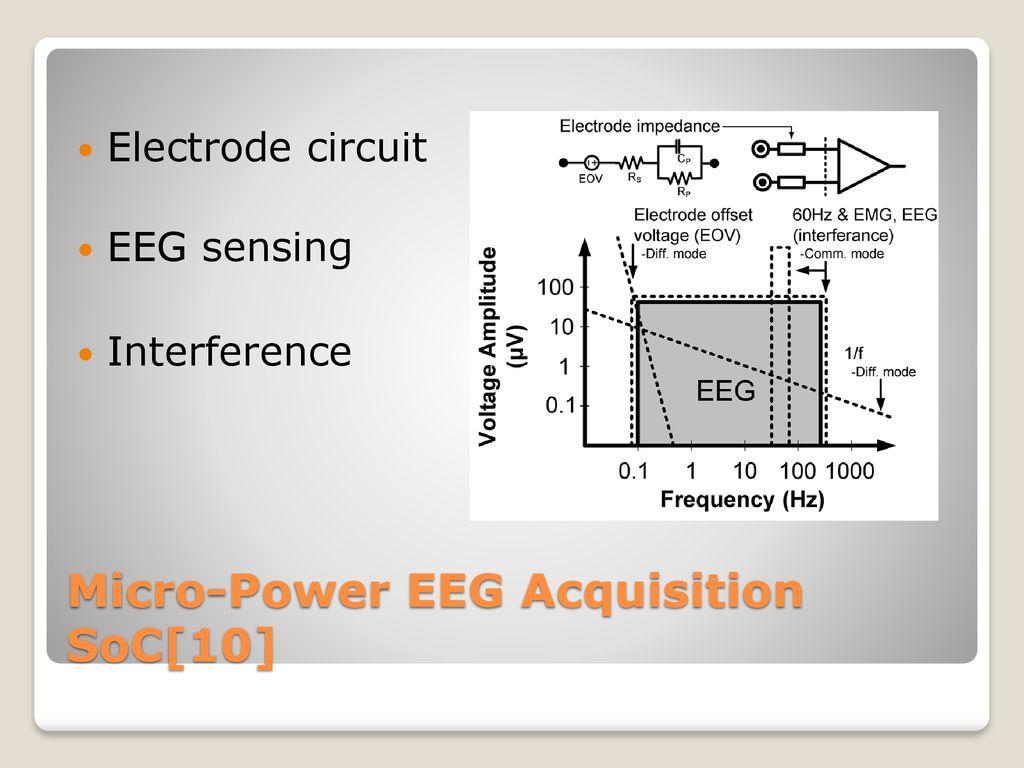 hight resolution of micro power eeg acquisition soc 10
