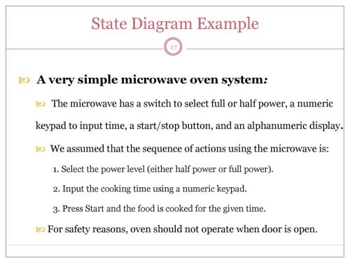 small resolution of state diagram example a very simple microwave oven system 17