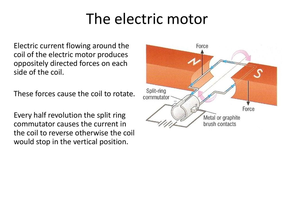 hight resolution of the electric motor electric current flowing around the coil of the electric motor produces oppositely directed