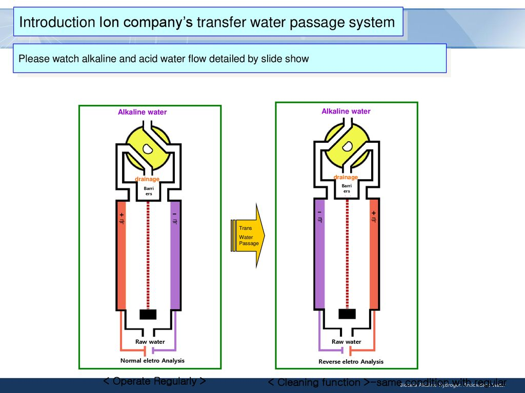 hight resolution of introduction ion company s transfer water passage system