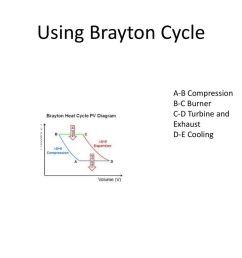 using brayton cycle a b compression b c burner c d turbine and exhaust [ 1024 x 768 Pixel ]