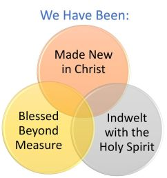 we have been made new in christ blessed beyond measure [ 1024 x 768 Pixel ]