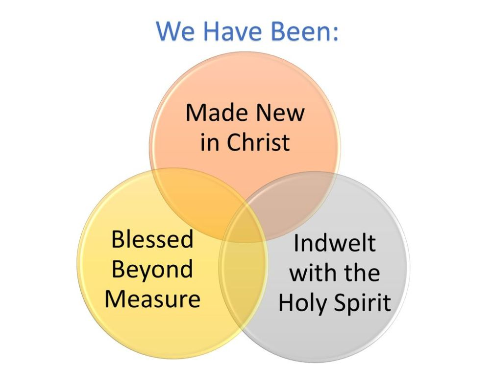 medium resolution of we have been made new in christ blessed beyond measure