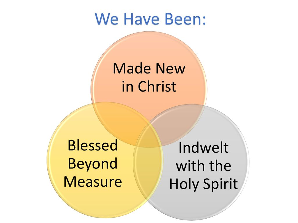 hight resolution of we have been made new in christ blessed beyond measure