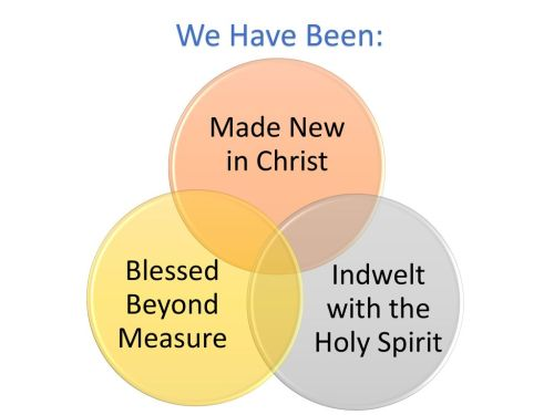 small resolution of we have been made new in christ blessed beyond measure