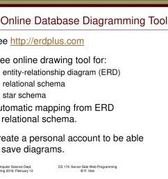online database diagramming tool [ 1024 x 768 Pixel ]