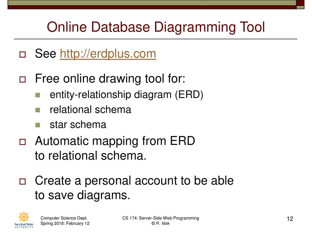 hight resolution of online database diagramming tool