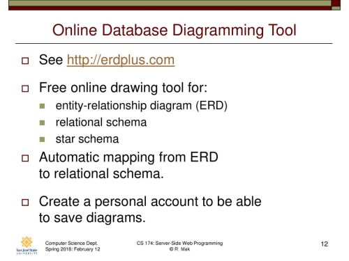 small resolution of online database diagramming tool
