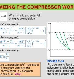 38 minimizing the compressor work [ 1024 x 768 Pixel ]