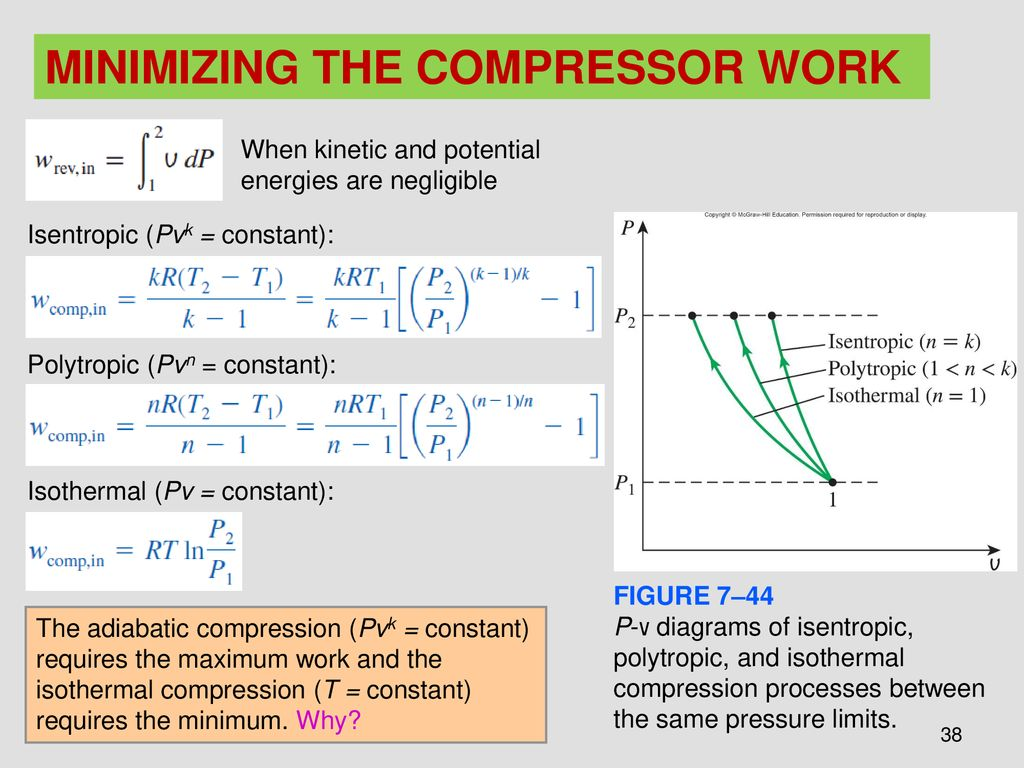 hight resolution of 38 minimizing the compressor work