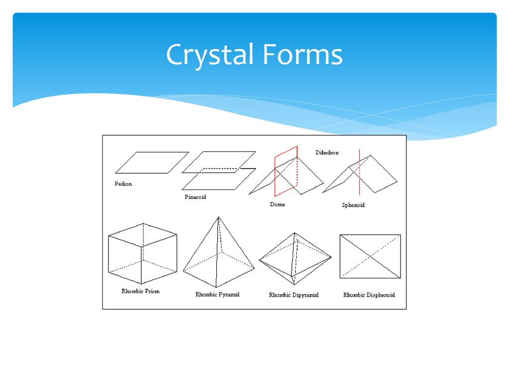 hight resolution of 55 crystal forms