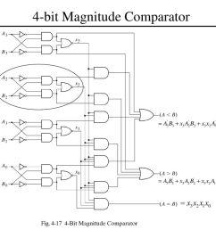4 bit magnitude comparator [ 1024 x 768 Pixel ]