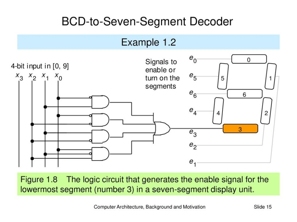 medium resolution of bcd to seven segment decoder