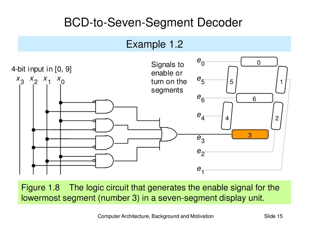 hight resolution of bcd to seven segment decoder